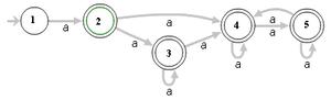 An NFA Graph created to describe a regular exp...