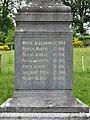Saint-Oradoux-de-Chirouze monument aux morts (4).jpg