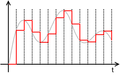 Sampled.held.signal.png