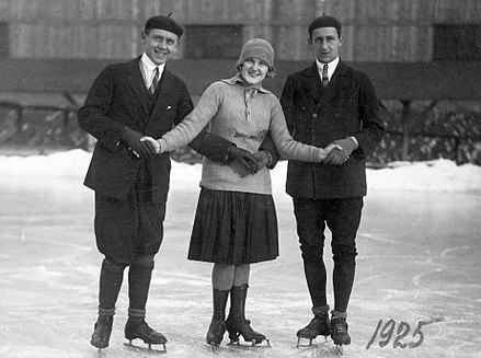 Outdoor ice skaters in 1925 Skating, man, woman, ice-skating rink, winter, smile, free time Fortepan 14348.jpg