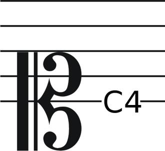 Clef - Soprano clef