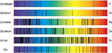 Spectrum of the sun.jpg