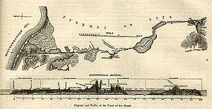 SuezCanalDiagram