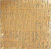 Cuneiform script, the earliest known writing system.