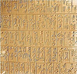 26th century BC Sumerian cuneiform script in Sumerian language, listing gifts to the high priestess of Adab on the occasion of her election. One of the earliest examples of human writing.