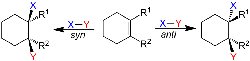 1,2-disubstituted Cycloalkene undergoing syn and anti addition
