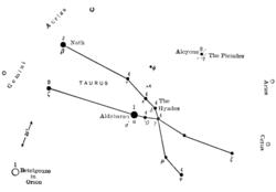 Taurus-Fieldbook of Stars-119.png