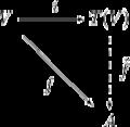 TensorAlgebra-01.png