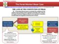 The Perak Menteri Besar Case.png