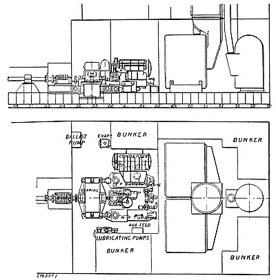 The Steam Turbine, 1911 - Fig 46 and 47 - The Geared Turbines in the 'Vespasian.'.jpg