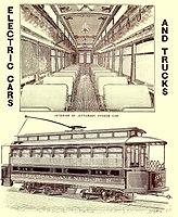The Street railway journal (1898) (14759033361).jpg
