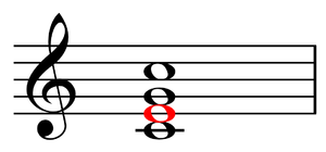 Third (chord) - Image: Third of a major chord on C
