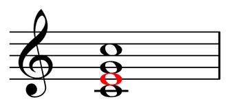 Third (chord) - Image: Third of a major chord on C