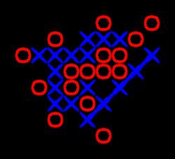 luffarschack