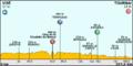 Tour de France 2012 - Etappe 2.png