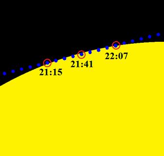 Transit of Mercury - November 15, 1999 simulated transit of Mercury across the Sun.