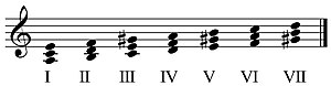 Tríades sobre a escala de lá menor harmônica.