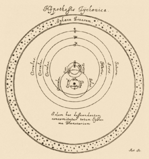 Tychonic system model of the Solar System proposed in 1588 by the Danish astronomer Tycho Brahe