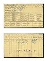 Union Iron Works Co. employee card for I. Alexanoff (40924b59-f932-41a7-9ade-e19b8da0e775).pdf