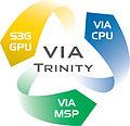 VIA Trinity Platform Components (3117042135).jpg