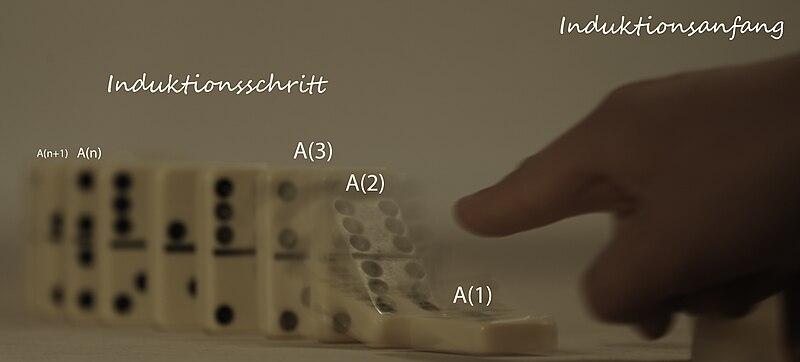grafik zur veranschaulichung des dominoeffekts bei der. Black Bedroom Furniture Sets. Home Design Ideas
