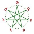 Weekday heptagram.ant.png