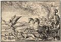 Wenceslas Hollar - The Greek gods. Mars.jpg