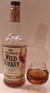 what is the percent alcohol of 80 proof whiskey