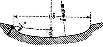 """RML 7 inch gun - """"Woolwich"""" rifling introduced in 1865"""