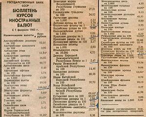 Валютный курс Википедия Бюллетень фиксированных курсов иностранных валют от Госбанка СССР с 1 февраля 1985 года Опубликовано в газете Известия