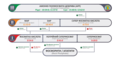 Принципова схема виробництва фосфатних добрив.png