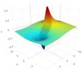 -y-(x^2+y^2+1) plot; BPST instanton.png