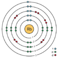 37 rubidium (Rb) enhanced Bohr model.png