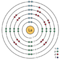 57 lanthanum (La) enhanced Bohr model.png