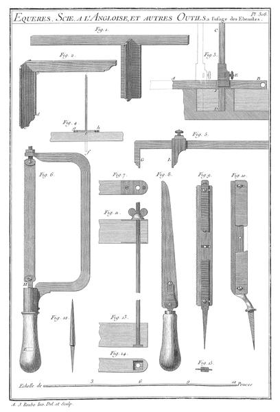 File:A-J Roubo - L'Art du Menuisier - Planche 308.png