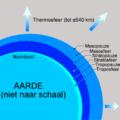 Aardatmosfeer.png