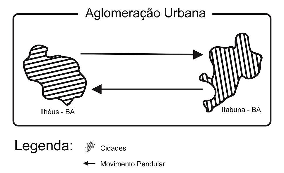 Exemplo de aglomeração urbana Microrregião de Ilhéus-Itabuna
