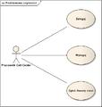 Aktor na diagramie przypadków użycia.png