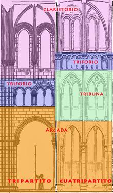 Arquitectura g tica wikipedia la enciclopedia libre - Alzado arquitectura ...