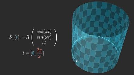 File:Animated Parametric Function.webm