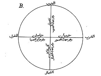 Al-Biruni - Four directions and Political divisions of Iran by Abū Rayḥān al-Bīrūnī