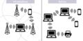 Běžná bezdrátová síť a ad hoc síť.png