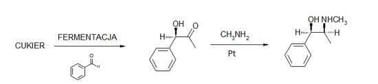 Biosynthesis of ephedrine
