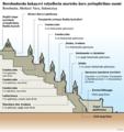 Borobudur Reliefs Position az.png