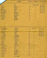 Brigadeeinteilung 2, 1975.jpg