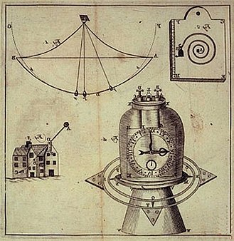 History of longitude - Chronometer of Jeremy Thacker.