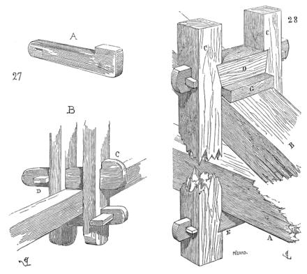 Dictionnaire raisonn de l architecture fran aise du xie for Cheville bois pour charpente