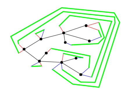 Blossom tree graph theory wikiwand the planar graph obtained from the blossom tree above the green lines connect the opening ccuart Images