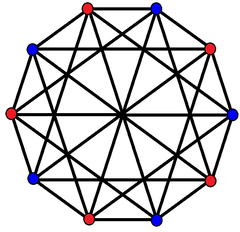 Complex polygon 2-4-5-bipartite graph.png
