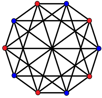 Complete bipartite graph - Image: Complex polygon 2 4 5 bipartite graph